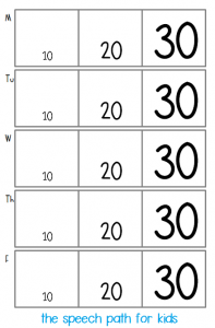 """Eating in the Cafeteria""  duration sticker chart"