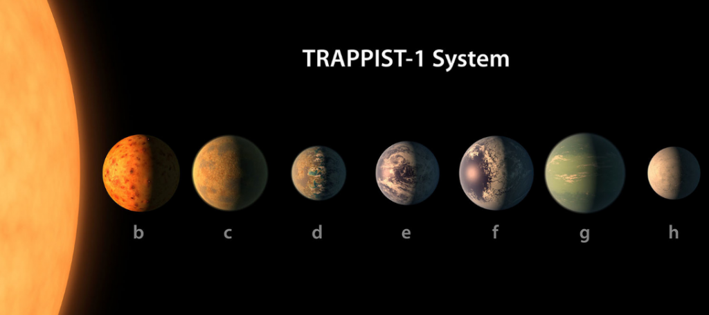 Read the article on NPR about the TRAPPIST-1 planetary system NASA/JPL-Caltech